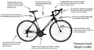 Tommaso Imola Road Bike Design Description